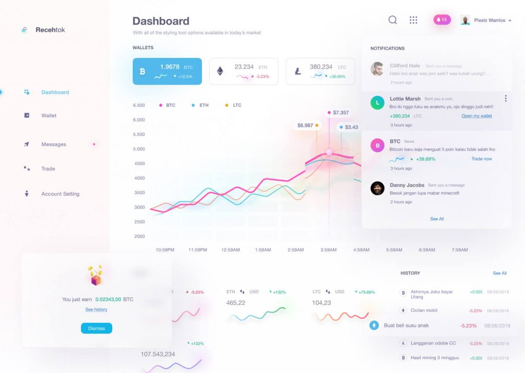 Crypto Currency Dashboard Free | TemplateDuo