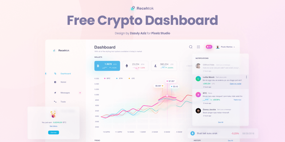 Crypto Currency Dashboard Free